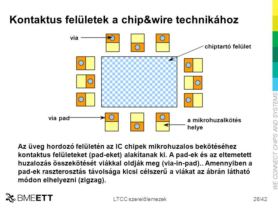 /42 Kontaktus felületek a chip&wire technikához LTCC szerelőlemezek 26 chiptartó felület via a mikrohuzalkötés helye via pad Az üveg hordozó felületén