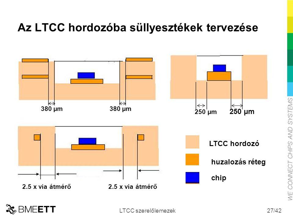 /42 Az LTCC hordozóba süllyesztékek tervezése LTCC szerelőlemezek 27 250 µm 380 µm 2.5 x via átmérő LTCC hordozó huzalozás réteg chip