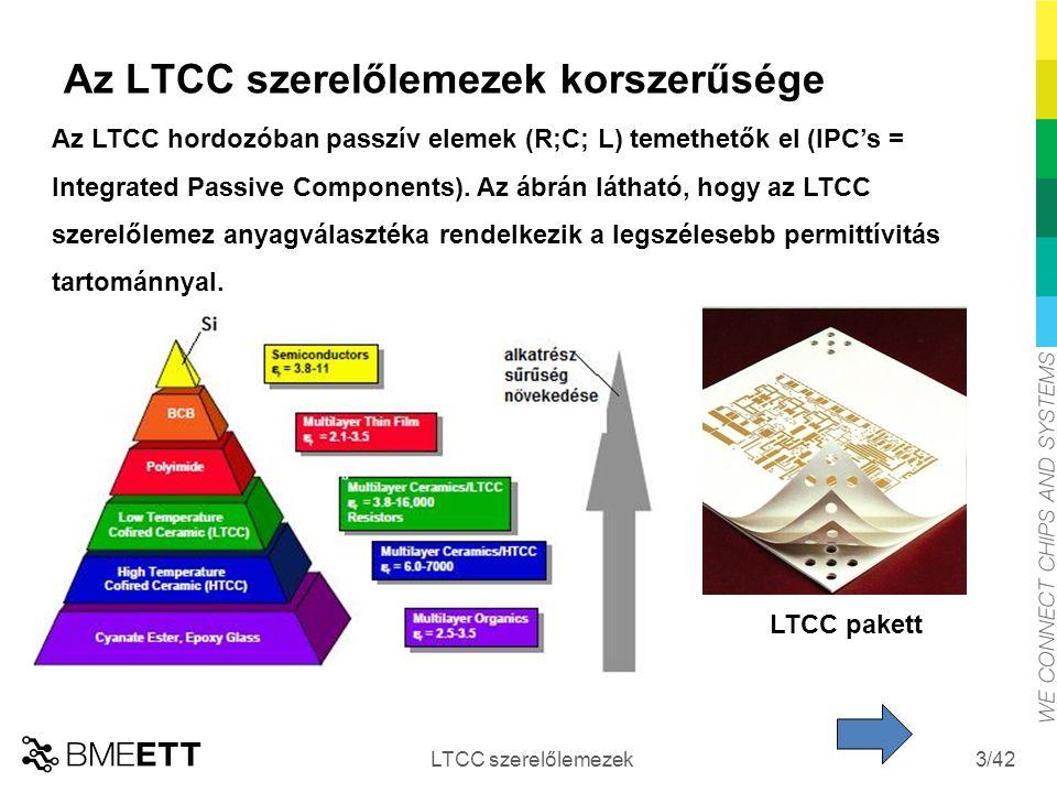 /42 Az LTCC szerelőlemezek korszerűsége LTCC szerelőlemezek 3 Az LTCC hordozóban passzív elemek (R;C; L) temethetők el (IPC's = Integrated Passive Com