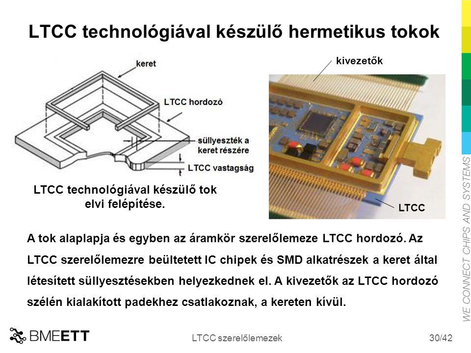 /42 LTCC technológiával készülő hermetikus tokok LTCC szerelőlemezek 30 LTCC technológiával készülő tok elvi felépítése. kivezetők LTCC A tok alaplapj