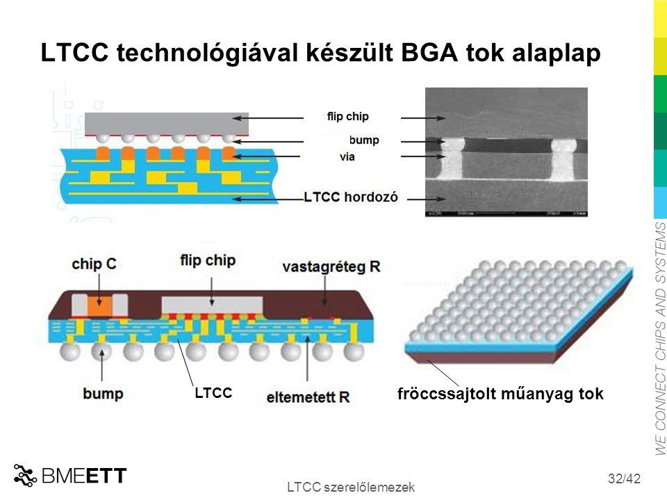 /42 LTCC technológiával készült BGA tok alaplap LTCC szerelőlemezek 32 LTCC fröccssajtolt műanyag tok