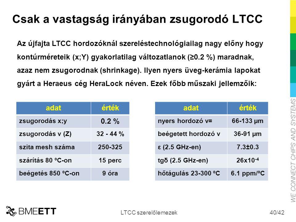 /42 Csak a vastagság irányában zsugorodó LTCC LTCC szerelőlemezek 40 Az újfajta LTCC hordozóknál szereléstechnológiailag nagy előny hogy kontúrméretei