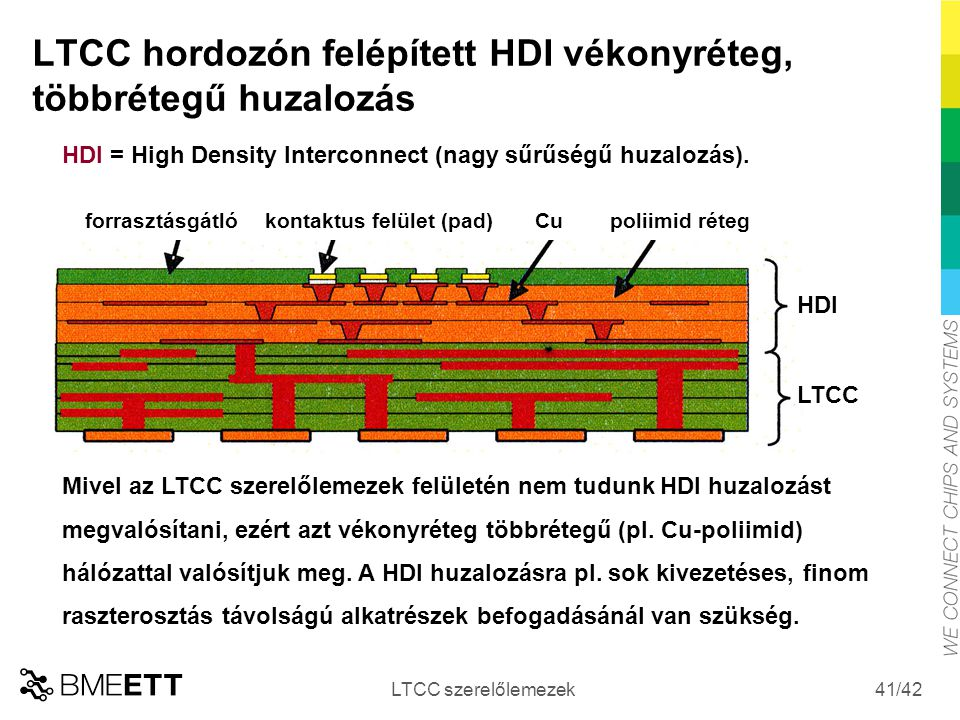 /42 LTCC hordozón felépített HDI vékonyréteg, többrétegű huzalozás LTCC szerelőlemezek 41 HDI = High Density Interconnect (nagy sűrűségű huzalozás). f