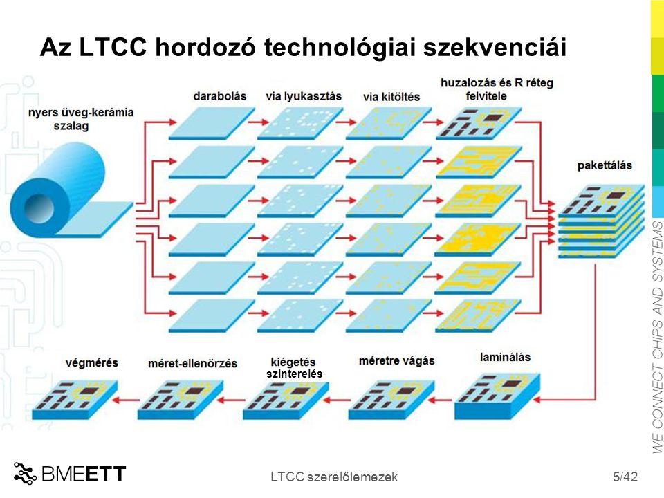 /42 Kontaktus felületek a chip&wire technikához LTCC szerelőlemezek 26 chiptartó felület via a mikrohuzalkötés helye via pad Az üveg hordozó felületén az IC chipek mikrohuzalos bekötéséhez kontaktus felületeket (pad-eket) alakítanak ki.