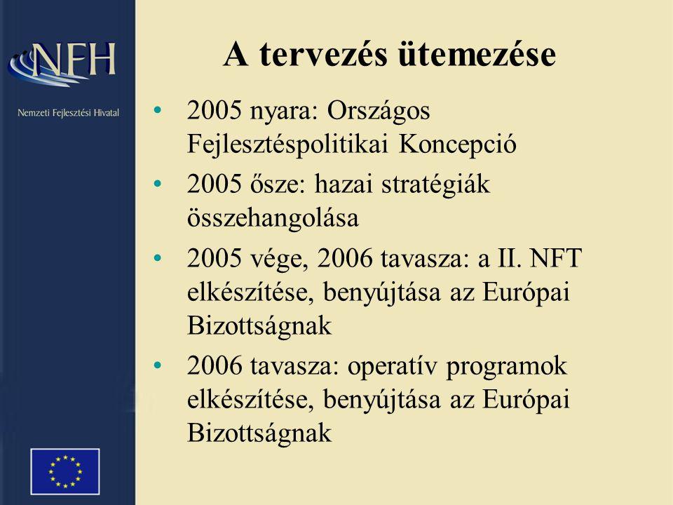 A tervezés ütemezése 2005 nyara: Országos Fejlesztéspolitikai Koncepció 2005 ősze: hazai stratégiák összehangolása 2005 vége, 2006 tavasza: a II.