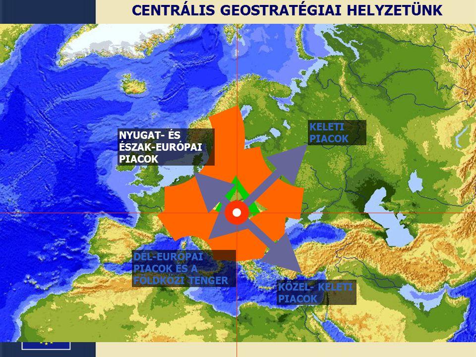 NYUGAT- ÉS ÉSZAK-EURÓPAI PIACOK KELETI PIACOK KÖZEL- KELETI PIACOK DÉL-EURÓPAI PIACOK ÉS A FÖLDKÖZI TENGER CENTRÁLIS GEOSTRATÉGIAI HELYZETÜNK