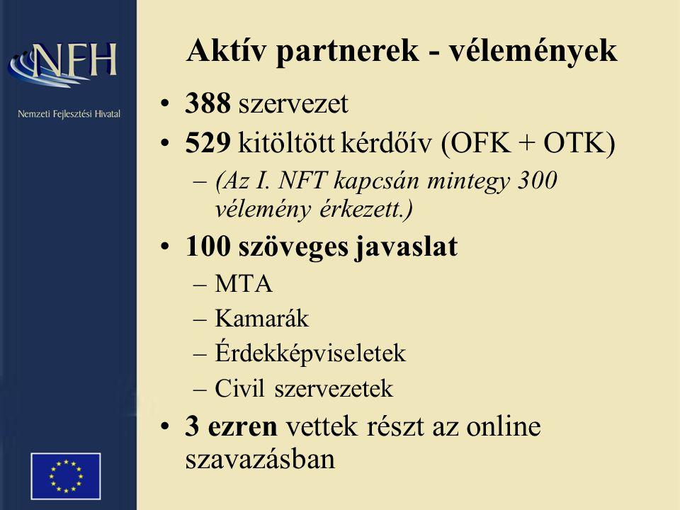 388 szervezet 529 kitöltött kérdőív (OFK + OTK) –(Az I.