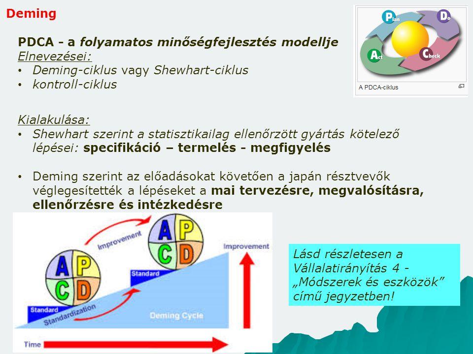 PDCA - a folyamatos minőségfejlesztés modellje Elnevezései: Deming-ciklus vagy Shewhart-ciklus kontroll-ciklus Kialakulása: Shewhart szerint a statisz