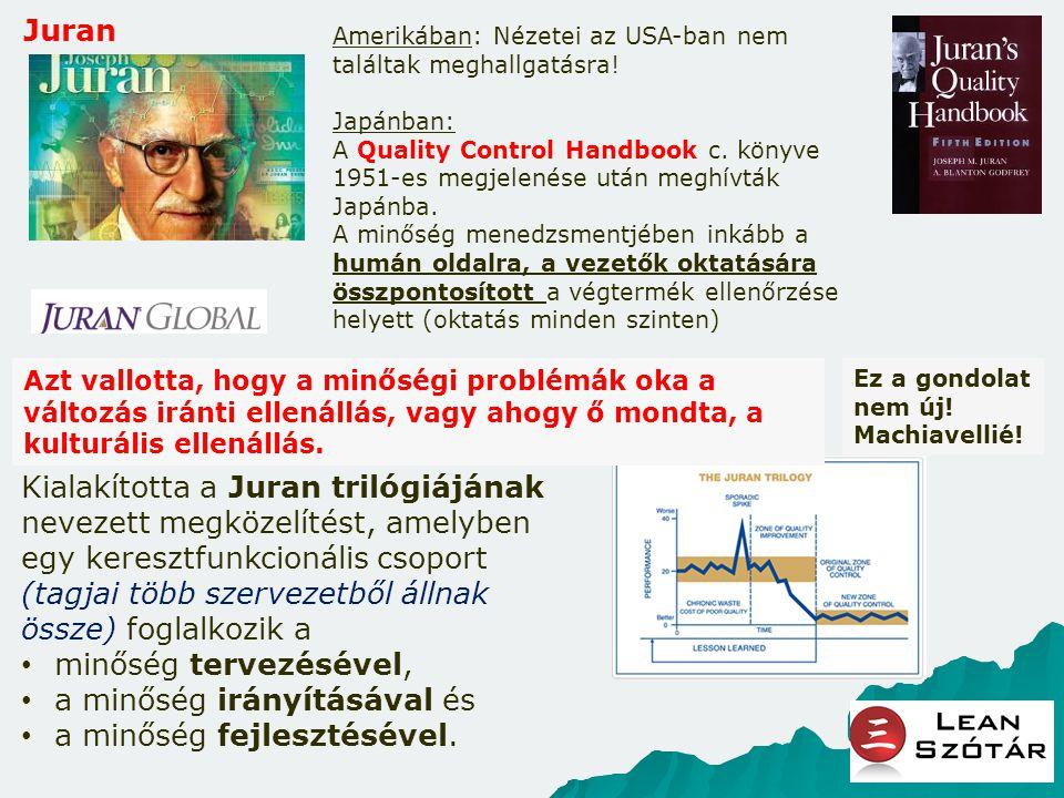 Juran Amerikában: Nézetei az USA-ban nem találtak meghallgatásra! Japánban: A Quality Control Handbook c. könyve 1951-es megjelenése után meghívták Ja