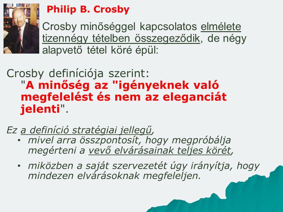 Philip B. Crosby Crosby minőséggel kapcsolatos elmélete tizennégy tételben összegeződik, de négy alapvető tétel köré épül: Crosby definíciója szerint: