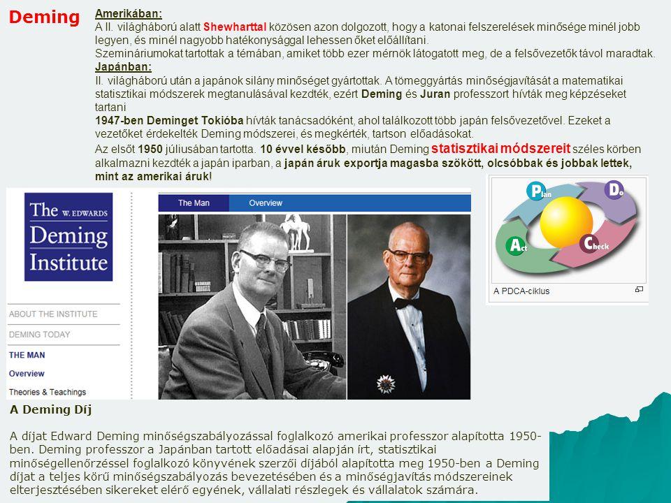 Deming A Deming Díj A díjat Edward Deming minőségszabályozással foglalkozó amerikai professzor alapította 1950- ben. Deming professzor a Japánban tart