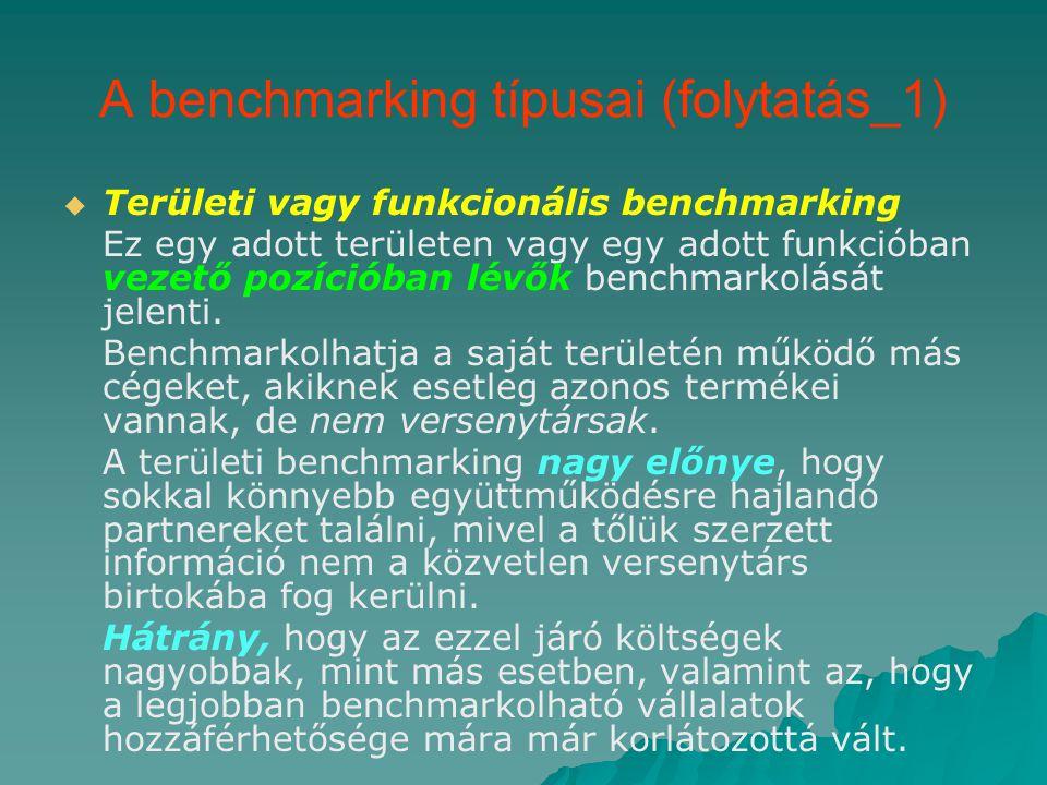 A benchmarking típusai (folytatás_1)   Területi vagy funkcionális benchmarking Ez egy adott területen vagy egy adott funkcióban vezető pozícióban lévők benchmarkolását jelenti.
