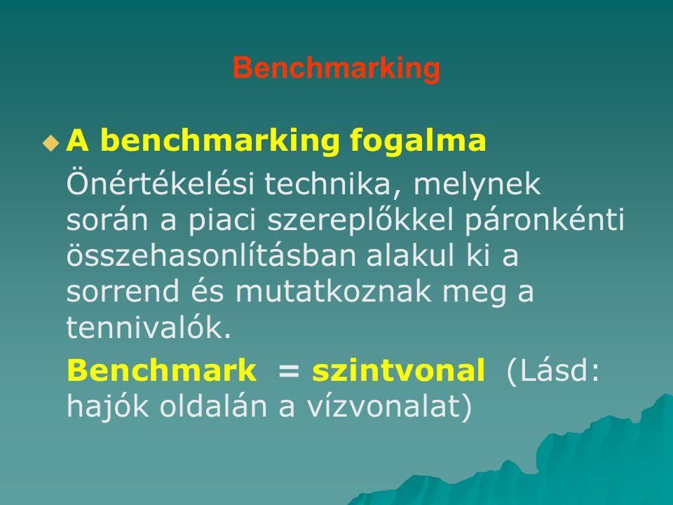 Benchmarking   A benchmarking fogalma Önértékelési technika, melynek során a piaci szereplőkkel páronkénti összehasonlításban alakul ki a sorrend és mutatkoznak meg a tennivalók.