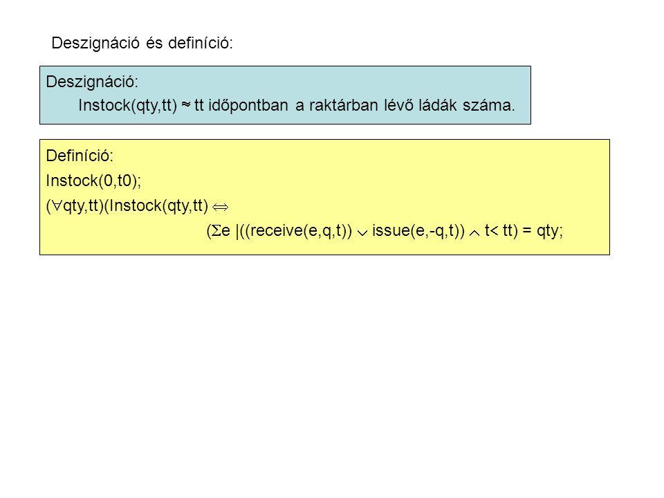 Deszignáció és definíció: Deszignáció: Instock(qty,tt)  tt időpontban a raktárban lévő ládák száma.