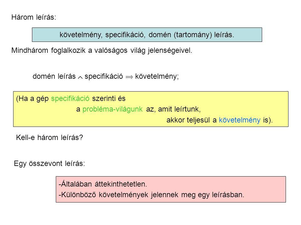 Három leírás: követelmény, specifikáció, domén (tartomány) leírás.