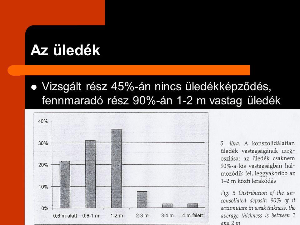 Az üledék Vizsgált rész 45%-án nincs üledékképződés, fennmaradó rész 90%-án 1-2 m vastag üledék