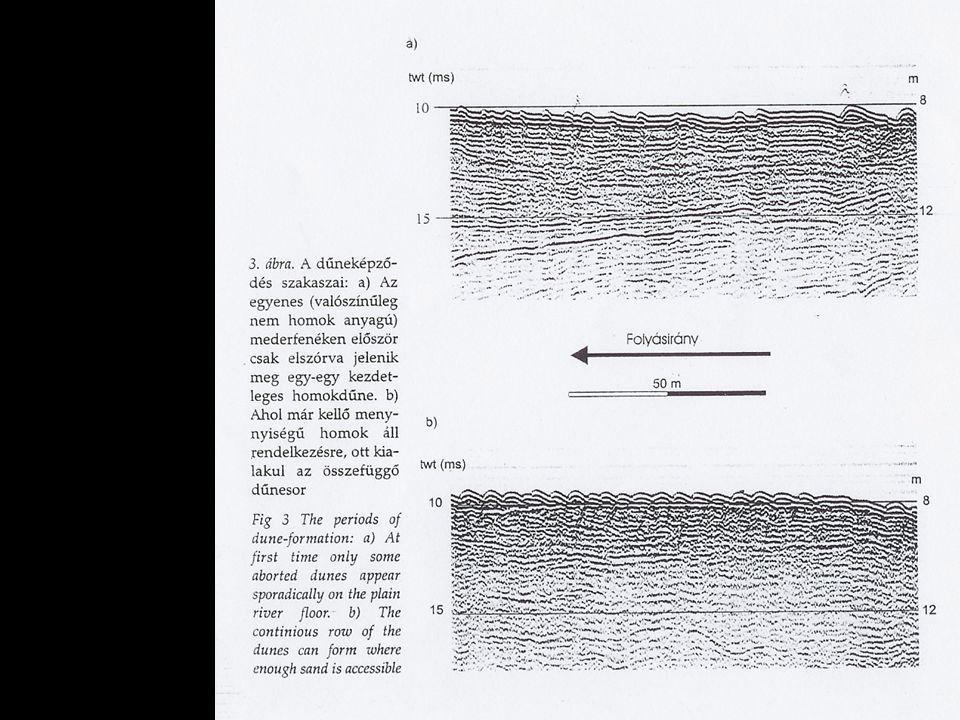 Az üledék elhelyezkedése, morfológiája: térkép & hossz-szelvény A konszolidálatlan üledék nagy része a kanyarulatok domború oldalán, övzátonyban Másik rész: a szabályzások miatt áthelyeződött: anyamederré váláskor szétterült, a meanderezés miatt oldalirányú vándorlás A jelentős övzátonyépülés összefüggésben áll a kanyargósság növekedésével Szolnok alatt negatív formákban gyűlik össze, Szolnok felett pozitívban (erősebb szabályozás)