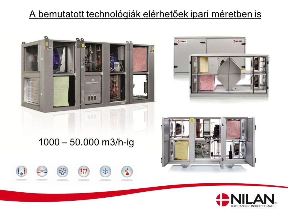 A bemutatott technológiák elérhetőek ipari méretben is 1000 – 50.000 m3/h-ig