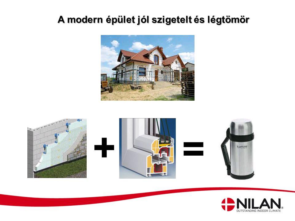 13 Köszönöm a figyelmet.www.nilan.hu www.nilan.dk Solar Decathlon I.