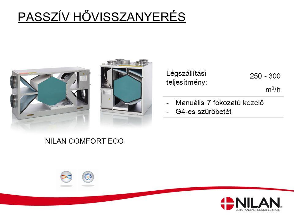 PASSZÍV HŐVISSZANYERÉS Légszállítási teljesítmény: 250 - 300 m 3 /h -Manuális 7 fokozatú kezelő -G4-es szűrőbetét NILAN COMFORT ECO