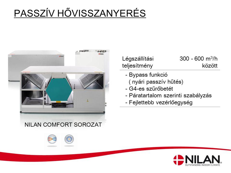 Légszállítási teljesítmény: CT150: 150 m 3 /h CT300: 400 m 3 /h - Nagyobb hőcserélő - Bypass funkció ( nyári passzív hűtés) - G4-es szűrőbetét -Páratartalom szerinti szabályzás -Fejlettebb vezérlőegység PASSZÍV HŐVISSZANYERÉS NILAN COMFORT CT SOROZAT