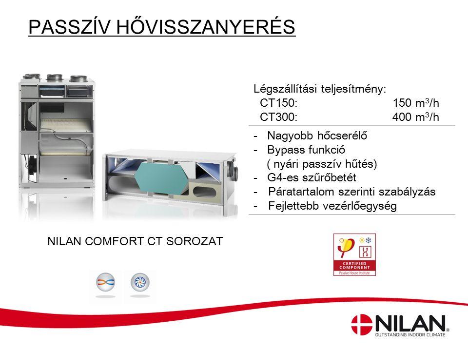 Légszállítási teljesítmény: VPL15: 300 m 3 /h VPL28: 1000 m 3 /h Fűtési teljesítmény (VPL28)3.3 kW Hűtési teljesítmény (VPL28)3.0 kW Fűtési teljesítmény (VPL15)2.1 kW Hűtési teljesítmény (VPL15) 1.0 kW AKTÍV HŐVISSZANYERÉS NILAN VPL SOROZAT