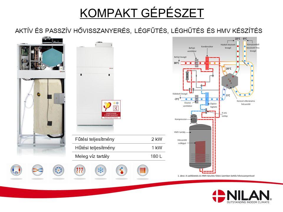 Fűtési teljesítmény (0°C/35°C) Compact GEO 3 0.5 – 3.2 kW Compact GEO 6 1 – 6.5 kW HUNGAROTHERM DÍJ 2013 SCOP 5.17 KOMPAKT GÉPÉSZET AKTÍV ÉS PASSZÍV HŐVISSZANYERÉS, LÉGFŰTÉS, LÉGHŰTÉS ÉS HMV KÉSZÍTÉS FELÜLET FŰTÉS, FELÜLET HŰTÉS NILAN COMPACT P GEO