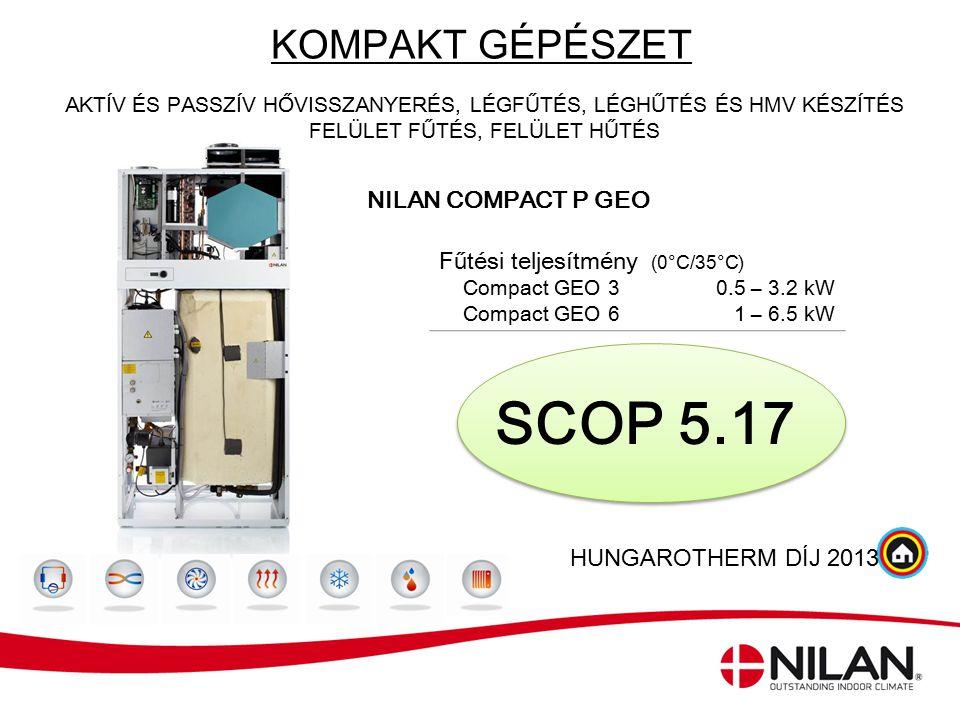 Fűtési teljesítmény (0°C/35°C) Compact GEO 3 0.5 – 3.2 kW Compact GEO 6 1 – 6.5 kW HUNGAROTHERM DÍJ 2013 SCOP 5.17 KOMPAKT GÉPÉSZET AKTÍV ÉS PASSZÍV H