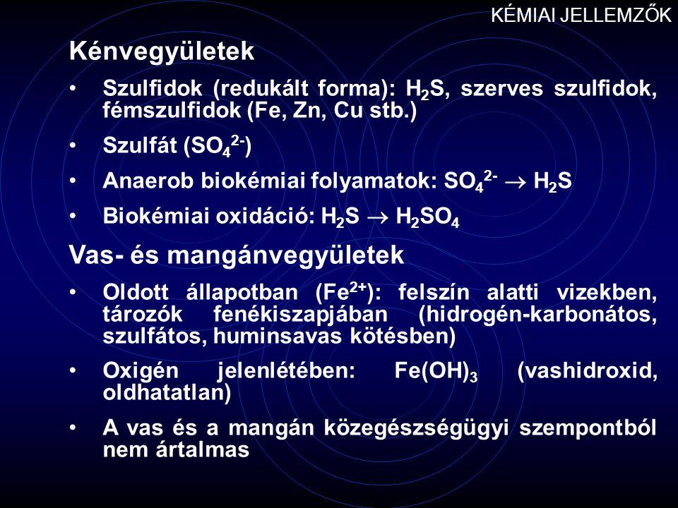 Kénvegyületek Szulfidok (redukált forma): H 2 S, szerves szulfidok, fémszulfidok (Fe, Zn, Cu stb.) Szulfát (SO 4 2- ) Anaerob biokémiai folyamatok: SO