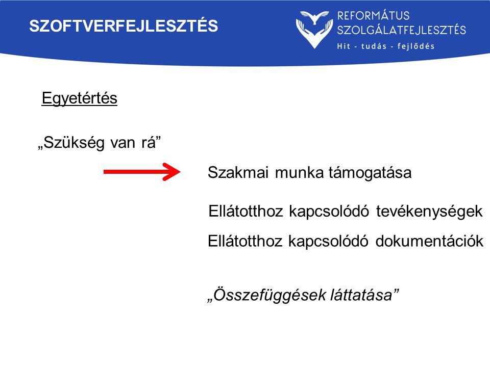Weblap: www.szolgalatfejlesztes.huwww.szolgalatfejlesztes.hu E-mail: vajda.norbert@reformatus.hu
