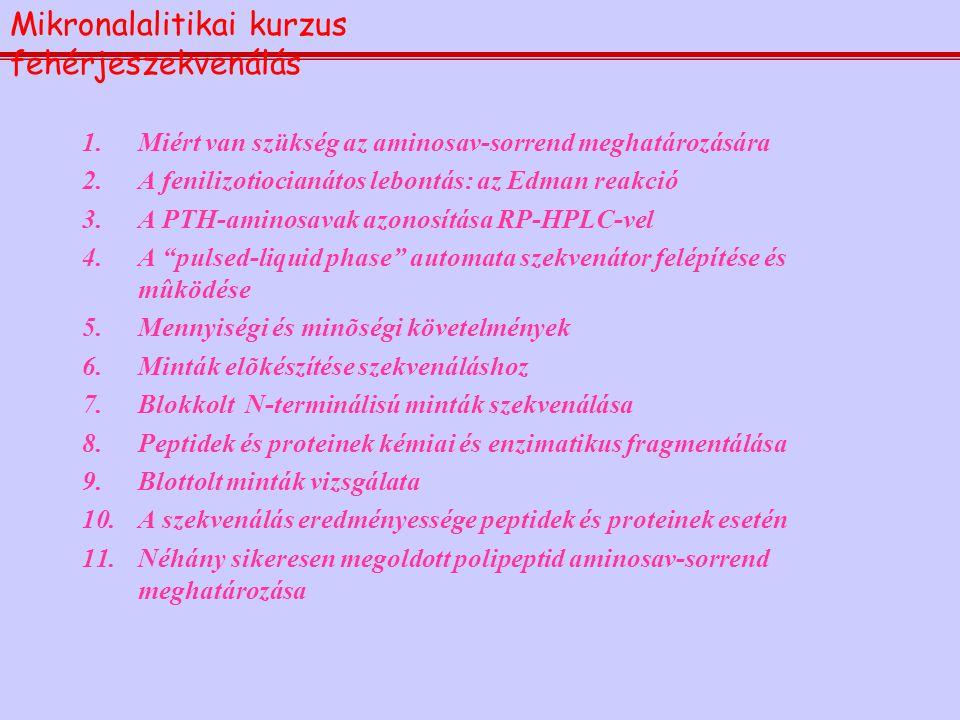 Fehérjeszekvenálás Mikronalalitikai kurzus fehérjeszekvenálás