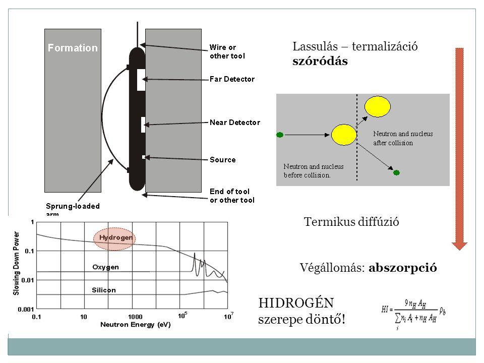 Lassulás – termalizáció szóródás Végállomás: abszorpció Termikus diffúzió HIDROGÉN szerepe döntő!