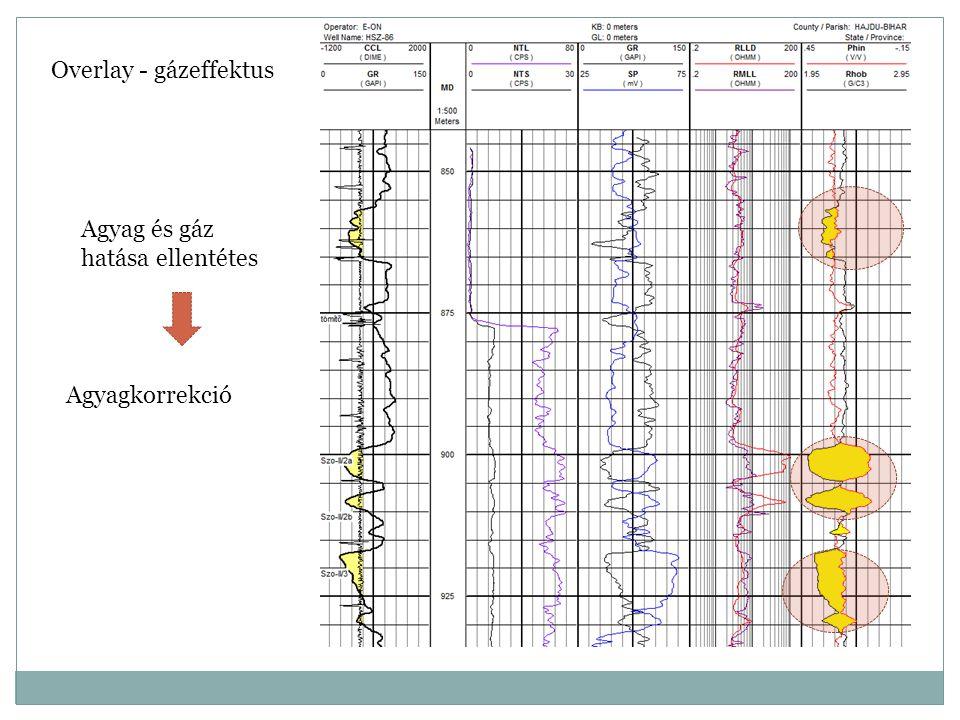 Overlay - gázeffektus Agyag és gáz hatása ellentétes Agyagkorrekció