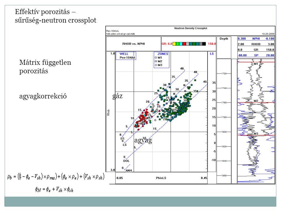 Effektív porozitás – sűrűség-neutron crossplot gáz agyag Mátrix független porozitás agyagkorrekció