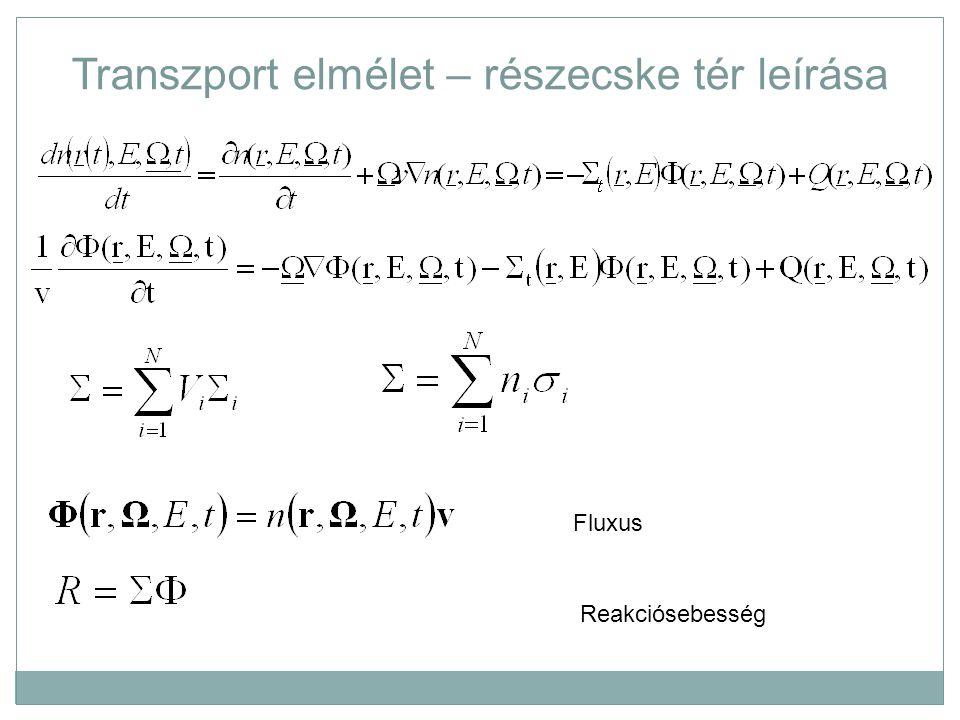 Transzport elmélet – részecske tér leírása Fluxus Reakciósebesség