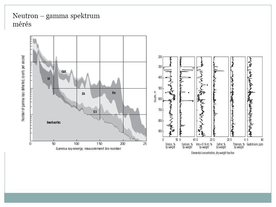 Neutron – gamma spektrum mérés