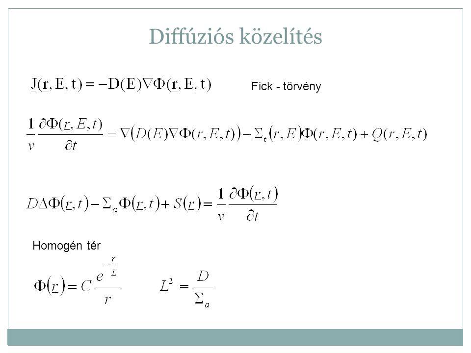 Diffúziós közelítés Fick - törvény Homogén tér