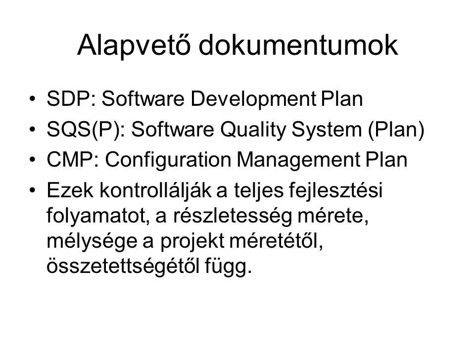 Alapvető dokumentumok SDP: Software Development Plan SQS(P): Software Quality System (Plan) CMP: Configuration Management Plan Ezek kontrollálják a te
