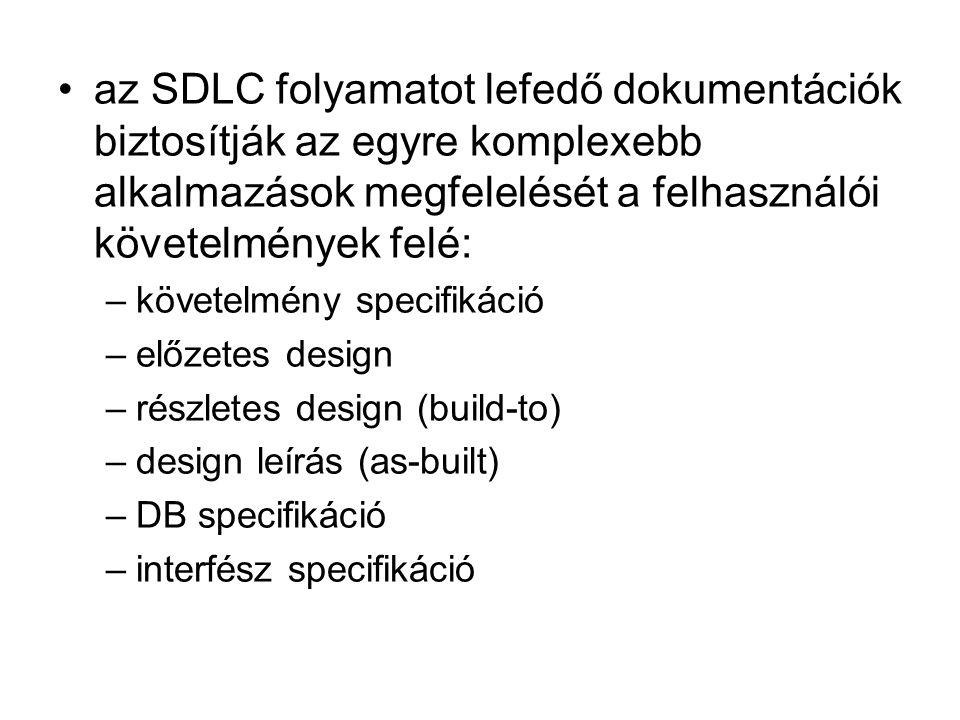 az SDLC folyamatot lefedő dokumentációk biztosítják az egyre komplexebb alkalmazások megfelelését a felhasználói követelmények felé: –követelmény spec