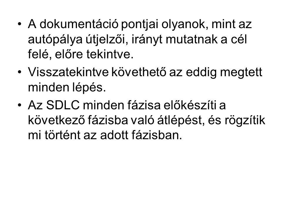 SDLC fázisai követelmények design: meghatározza a kódolást kódolás: párhuzamosan a teszt dok.