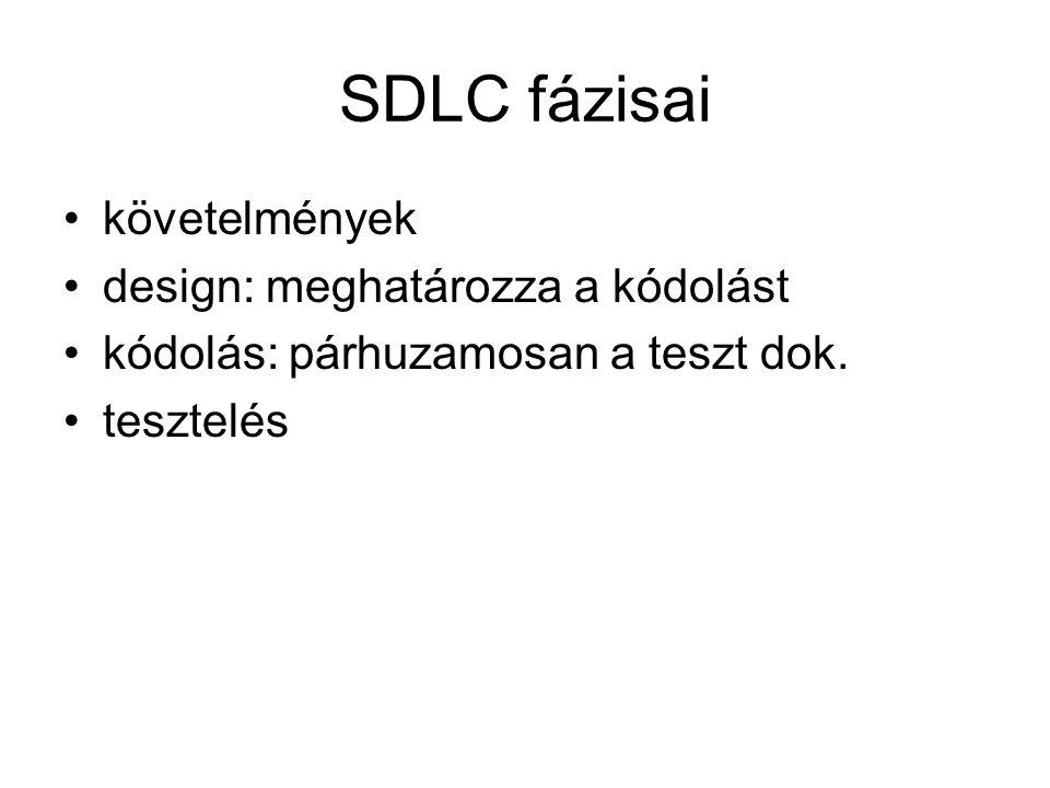 SDLC fázisai követelmények design: meghatározza a kódolást kódolás: párhuzamosan a teszt dok. tesztelés