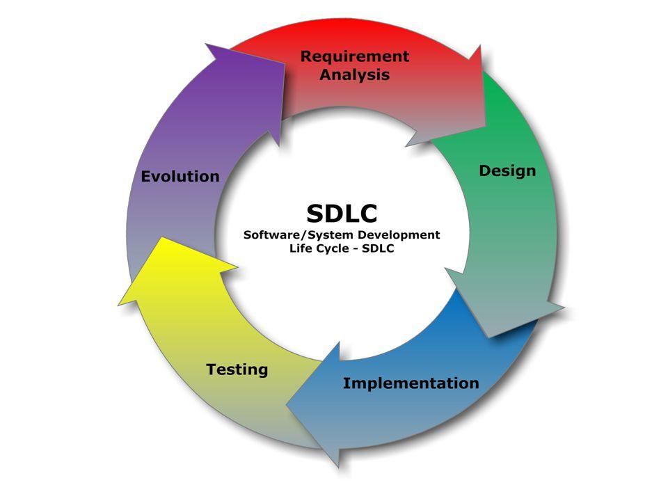 Ahhoz, hogy egy szoftver továbbfejlesztését is SLC-ben tudjuk kezelni –menedzsment –fejlesztési –tesztelési –felhasználói dokumentációknak kell a szoftver dokumentációhoz tartozni.