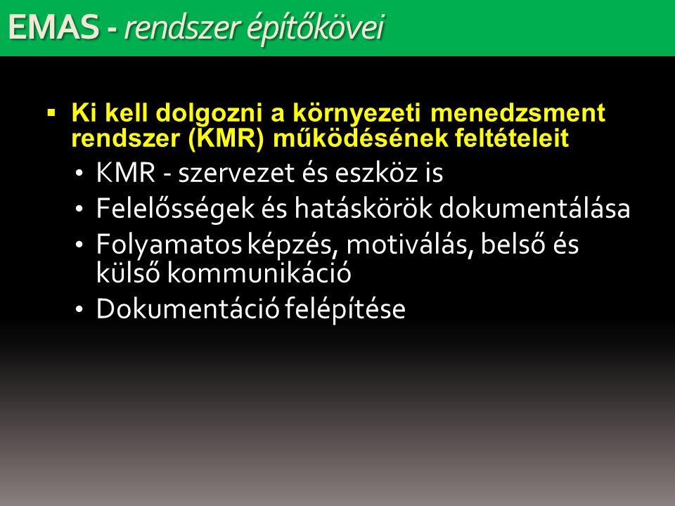  Ki kell dolgozni a környezeti menedzsment rendszer (KMR) működésének feltételeit KMR - szervezet és eszköz is Felelősségek és hatáskörök dokumentálása Folyamatos képzés, motiválás, belső és külső kommunikáció Dokumentáció felépítése EMAS - rendszer építőkövei