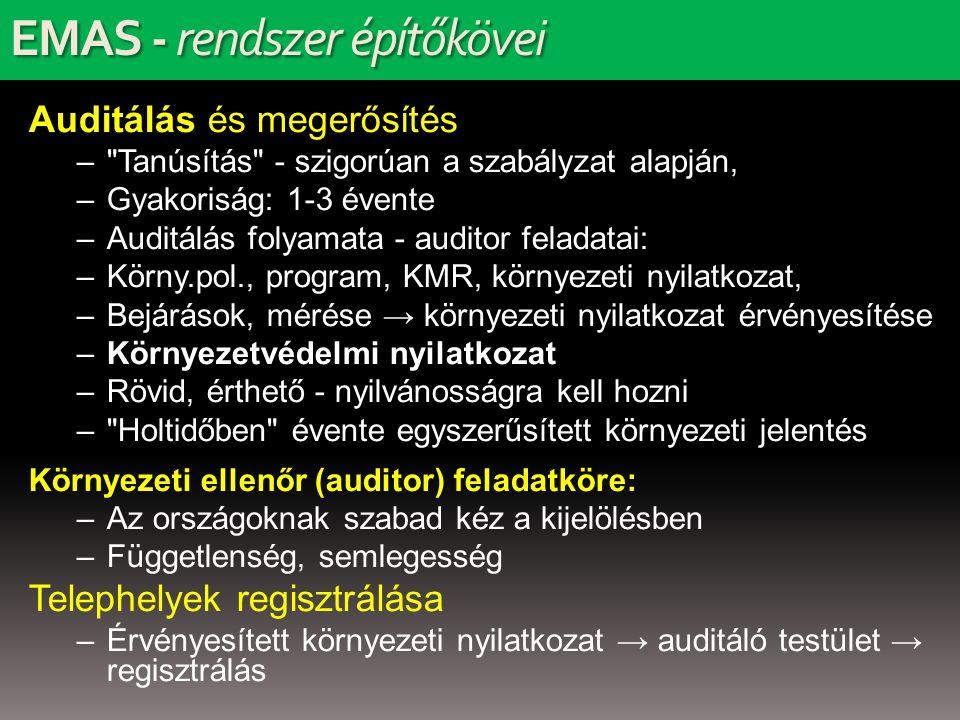 Auditálás és megerősítés – Tanúsítás - szigorúan a szabályzat alapján, –Gyakoriság: 1-3 évente –Auditálás folyamata - auditor feladatai: –Körny.pol., program, KMR, környezeti nyilatkozat, –Bejárások, mérése → környezeti nyilatkozat érvényesítése –Környezetvédelmi nyilatkozat –Rövid, érthető - nyilvánosságra kell hozni – Holtidőben évente egyszerűsített környezeti jelentés Környezeti ellenőr (auditor) feladatköre: –Az országoknak szabad kéz a kijelölésben –Függetlenség, semlegesség Telephelyek regisztrálása –Érvényesített környezeti nyilatkozat → auditáló testület → regisztrálás EMAS - rendszer építőkövei
