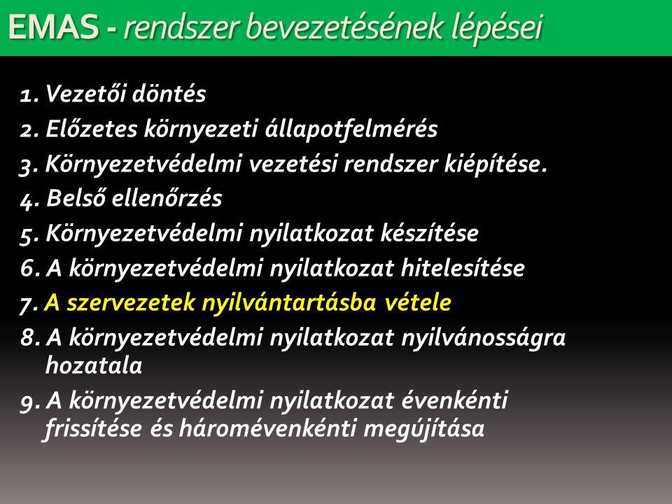 EMAS - rendszer bevezetésének lépései 1. Vezetői döntés 2.