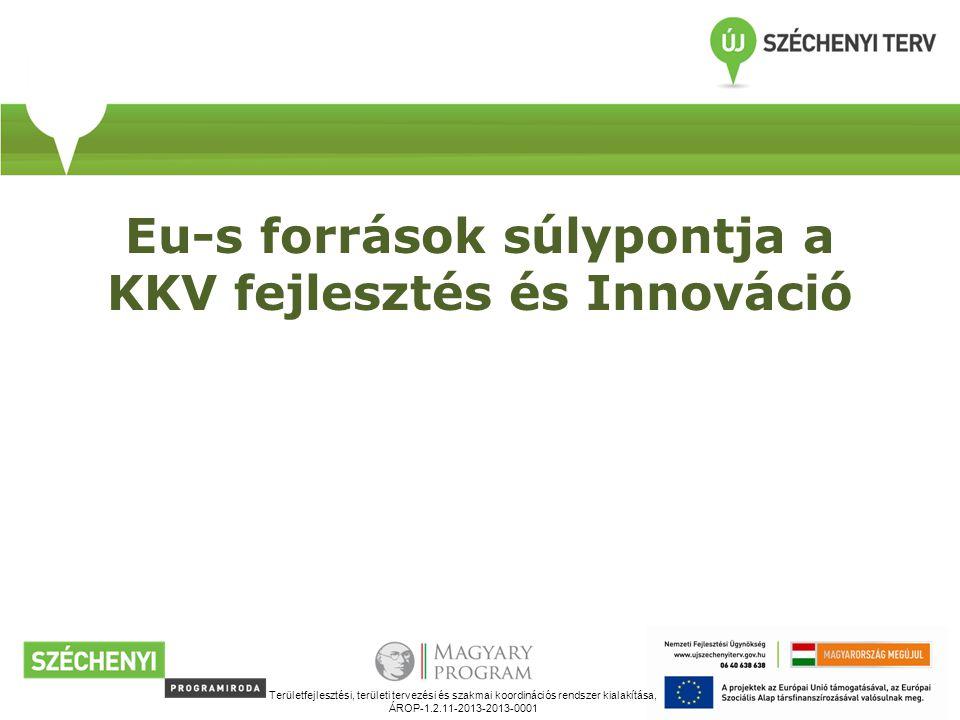 Eu-s források súlypontja a KKV fejlesztés és Innováció Területfejlesztési, területi tervezési és szakmai koordinációs rendszer kialakítása, ÁROP-1.2.11-2013-2013-0001