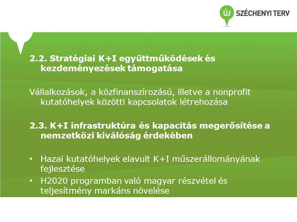 2.2. Stratégiai K+I együttműködések és kezdeményezések támogatása Vállalkozások, a közfinanszírozású, illetve a nonprofit kutatóhelyek közötti kapcsol