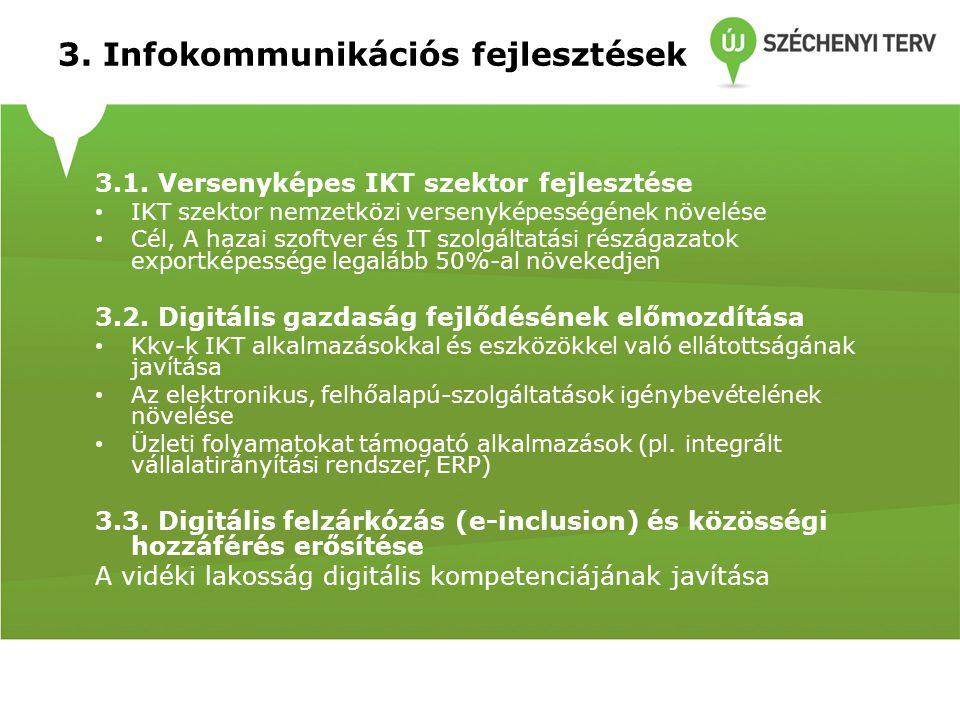 3. Infokommunikációs fejlesztések 3.1.