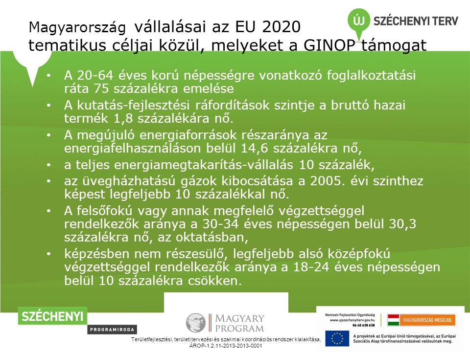 Területfejlesztési, területi tervezési és szakmai koordinációs rendszer kialakítása, ÁROP-1.2.11-2013-2013-0001 Magyarország vállalásai az EU 2020 tematikus céljai közül, melyeket a GINOP támogat A 20-64 éves korú népességre vonatkozó foglalkoztatási ráta 75 százalékra emelése A kutatás-fejlesztési ráfordítások szintje a bruttó hazai termék 1,8 százalékára nő.