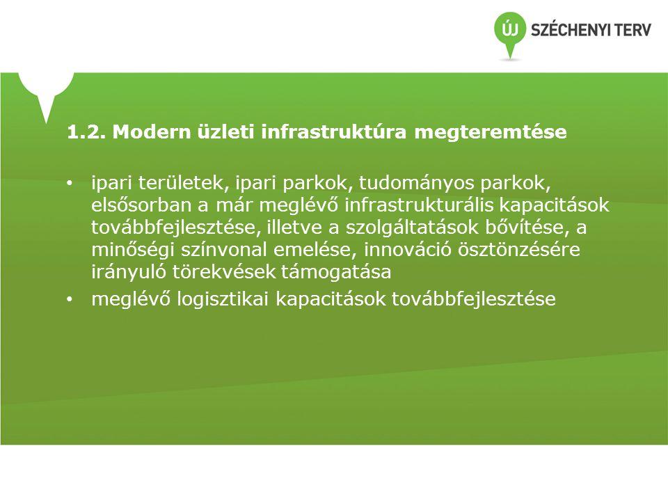 1.2. Modern üzleti infrastruktúra megteremtése ipari területek, ipari parkok, tudományos parkok, elsősorban a már meglévő infrastrukturális kapacitáso